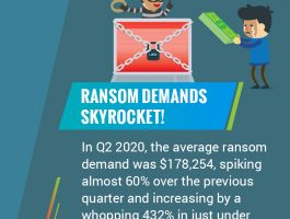 6 Ways Ransomware Can Choke the Life Out of Your Business